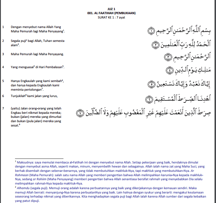 Download Al Quran Dan Terjemahan Islam Download